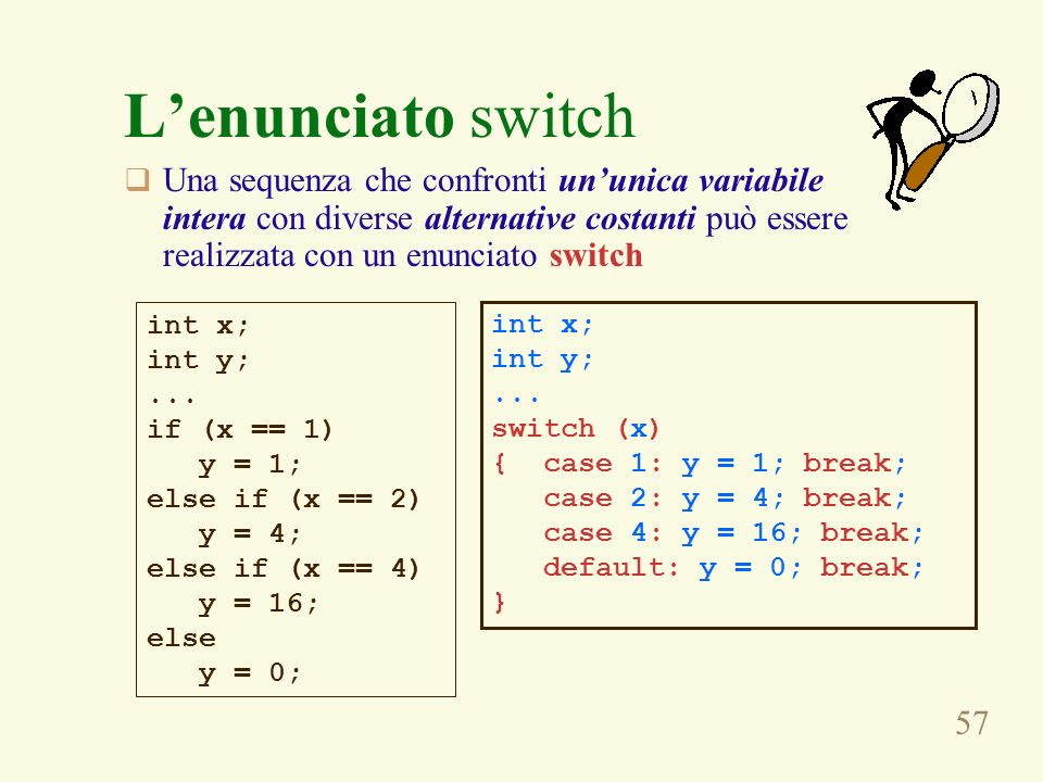 57 Lenunciato switch Una sequenza che confronti ununica variabile intera con diverse alternative costanti può essere realizzata con un enunciato switch int x; int y;...