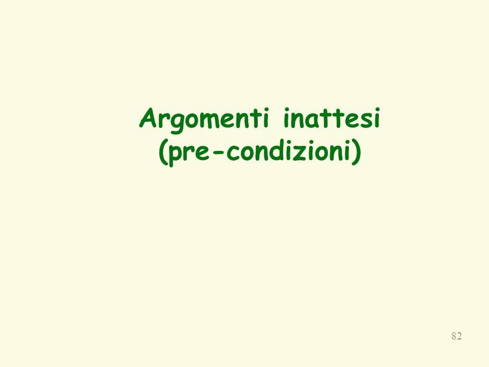 82 Argomenti inattesi (pre-condizioni)