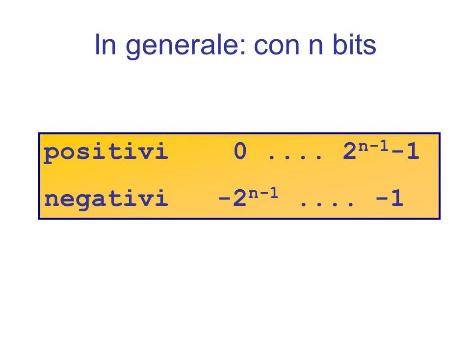 In generale: con n bits positivi 0.... 2 n-1 -1 negativi -2 n-1.... -1