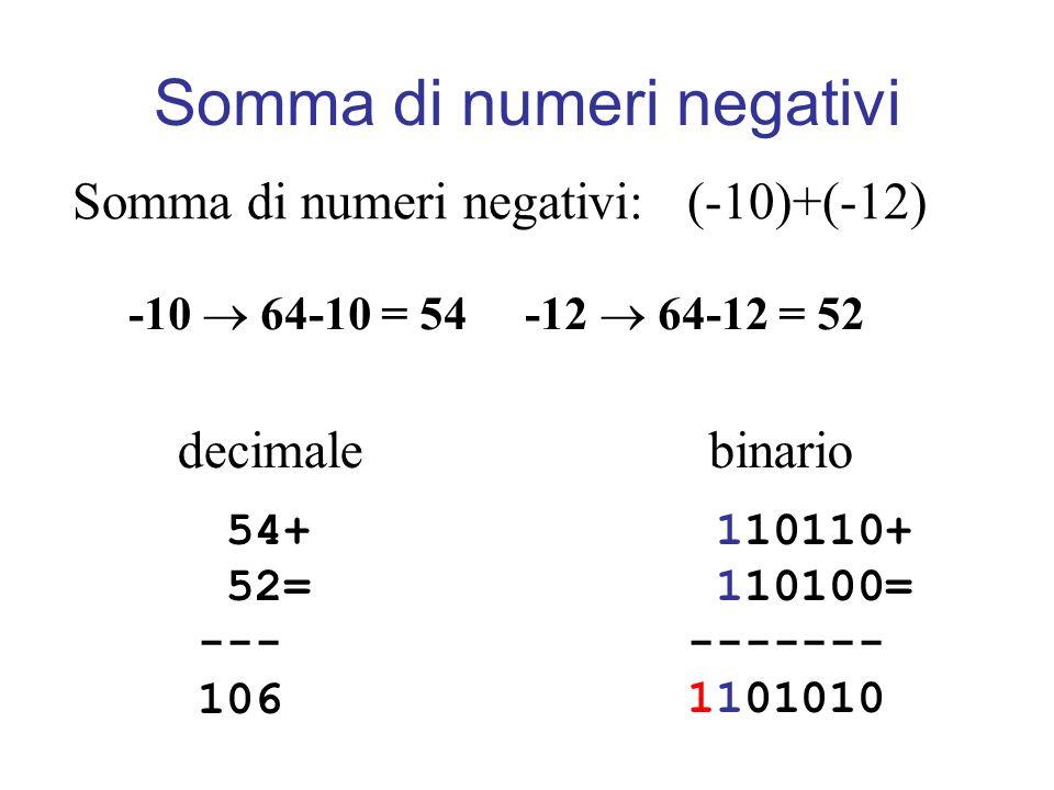 Somma di numeri negativi: (-10)+(-12) -10 64-10 = 54 -12 64-12 = 52 54+ 52= --- 106 binario 110110+ 110100= ------- 1101010 Somma di numeri negativi decimale