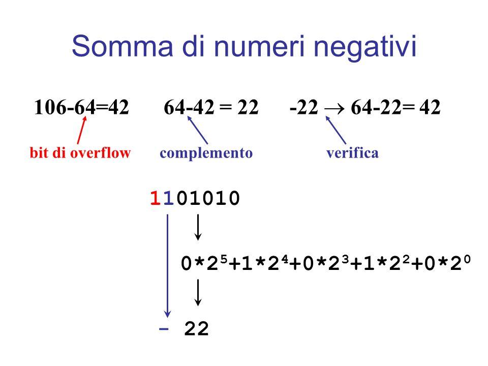 106-64=42 bit di overflowcomplemento 64-42 = 22 verifica -22 64-22= 42 Somma di numeri negativi 1101010 0*2 5 +1*2 4 +0*2 3 +1*2 2 +0*2 0 - 22