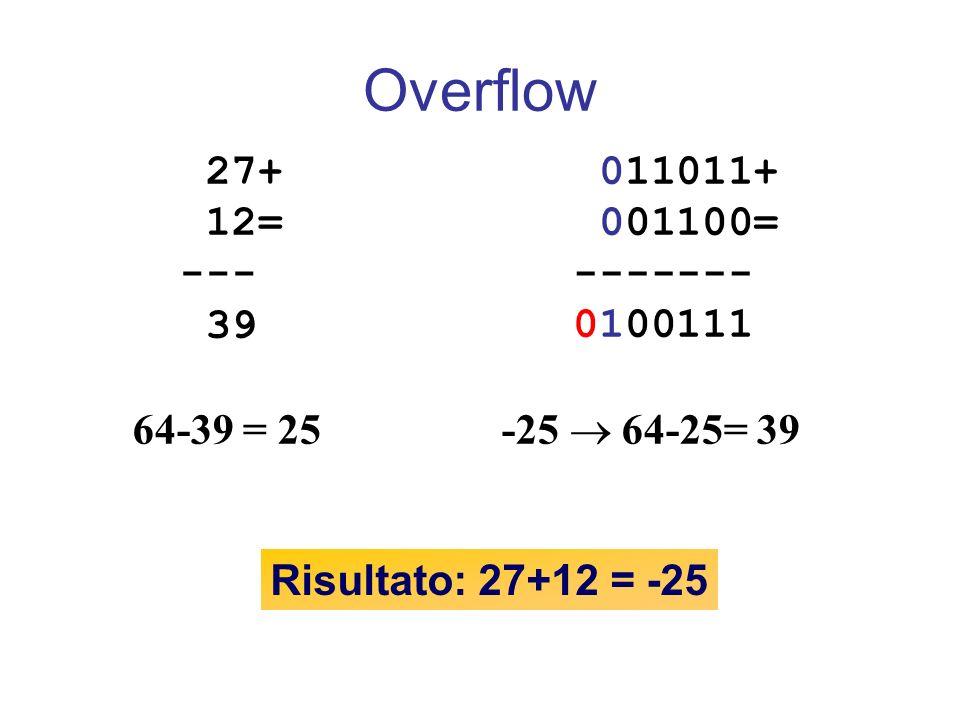 27+ 12= --- 39 64-39 = 25 -25 64-25= 39 011011+ 001100= ------- 0100111 Overflow Risultato: 27+12 = -25