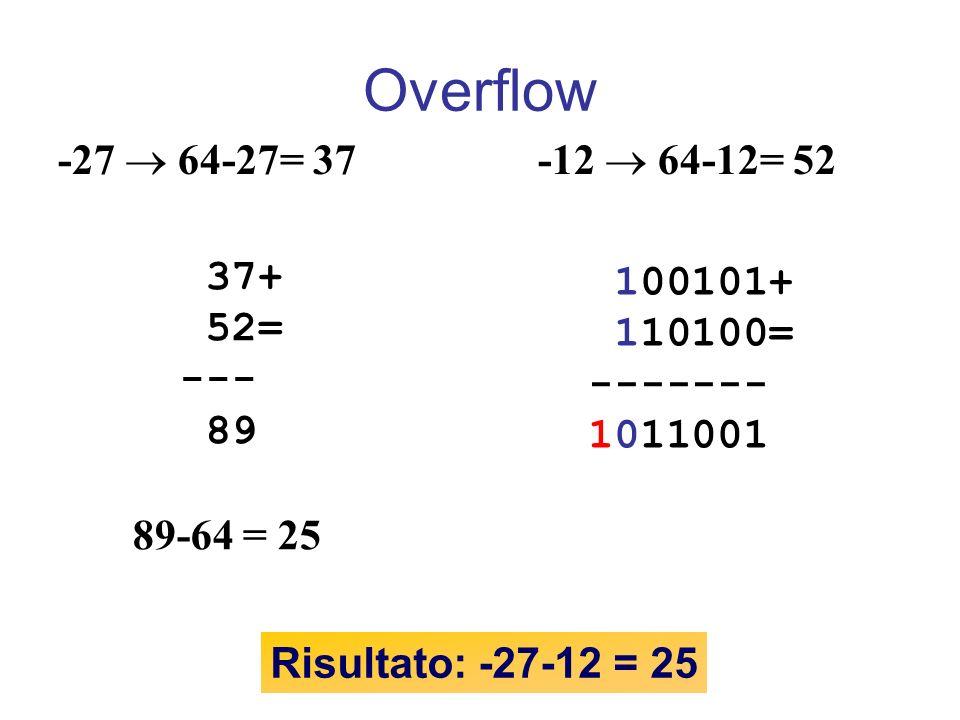 37+ 52= --- 89 89-64 = 25 Overflow Risultato: -27-12 = 25 -27 64-27= 37 -12 64-12= 52 100101+ 110100= ------- 1011001