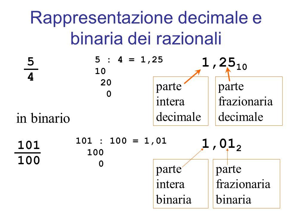Rappresentazione decimale e binaria dei razionali 5 : 4 = 1,25 10 20 0 5454 1,25 10 in binario 101 100 101 : 100 = 1,01 100 0 1,01 2 parte intera binaria parte frazionaria binaria parte intera decimale parte frazionaria decimale