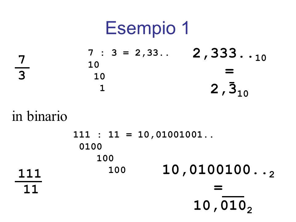 7 : 3 = 2,33.. 10 1 7373 in binario 111 11 111 : 11 = 10,01001001.. 0100 100 2,333.. 10 = 2,3 10 10,0100100.. 2 = 10,010 2 Esempio 1