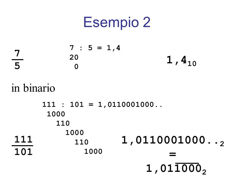 7 : 5 = 1,4 20 0 7575 in binario 111 101 111 : 101 = 1,0110001000.. 1000 110 1000 110 1000 1,4 10 1,0110001000.. 2 = 1,011000 2 Esempio 2