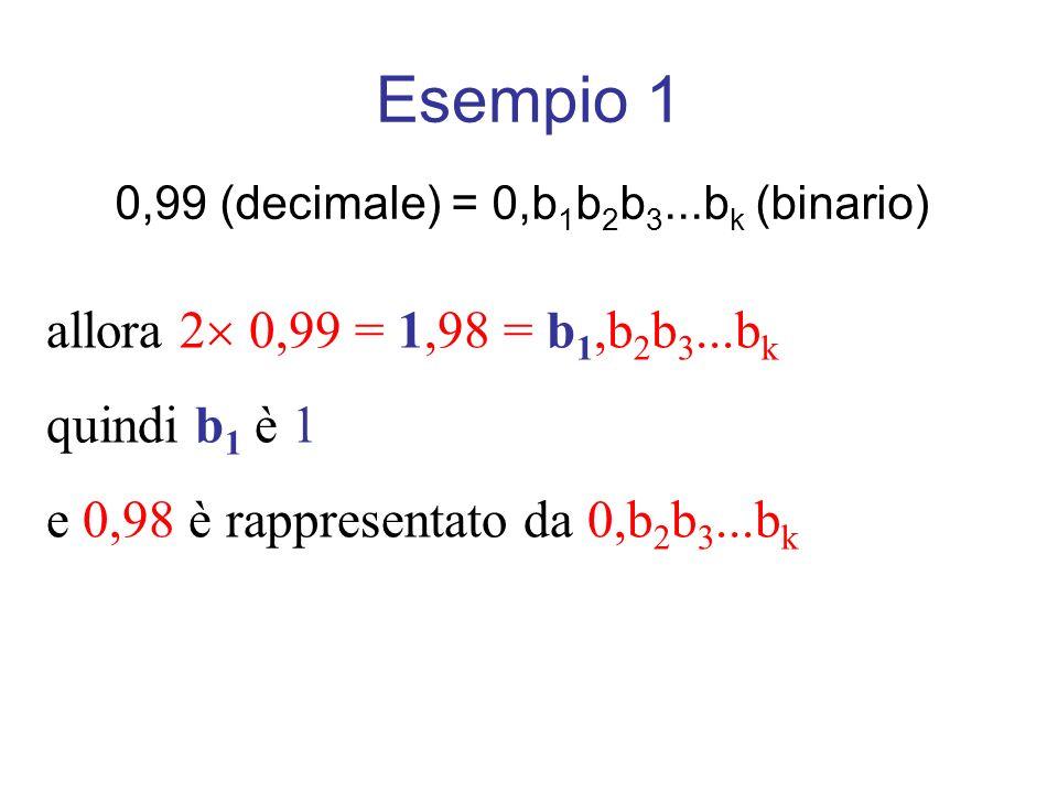 allora 2 0,99 = 1,98 = b 1,b 2 b 3...b k quindi b 1 è 1 e 0,98 è rappresentato da 0,b 2 b 3...b k Esempio 1 0,99 (decimale) = 0,b 1 b 2 b 3...b k (binario)