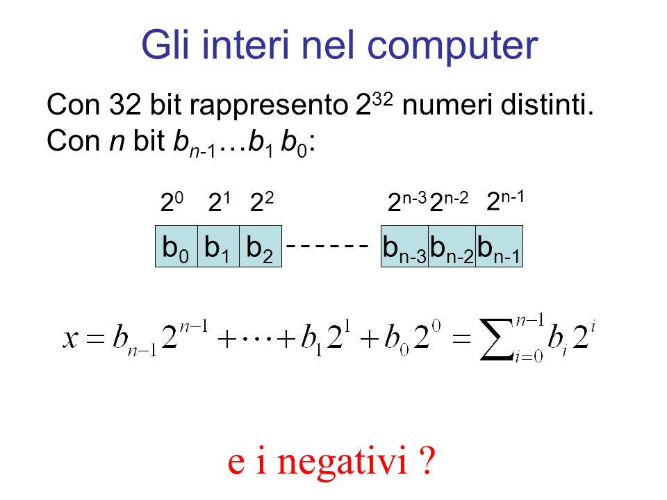 Gli interi nel computer e i negativi ? Con 32 bit rappresento 2 32 numeri distinti. Con n bit b n-1 …b 1 b 0 : b0b0 b1b1 b2b2 b n-3 b n-2 b n-1 2020 2