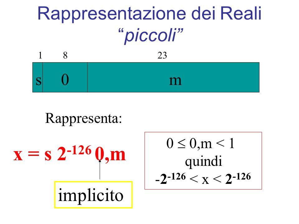 Rappresentazione dei Realipiccoli 1 8 23 s 0 m Rappresenta: x = s 2 -126 0,m implicito 0 0,m < 1 quindi -2 -126 < x < 2 -126
