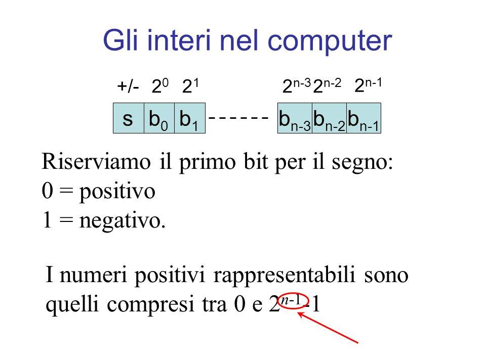 Riserviamo il primo bit per il segno: 0 = positivo 1 = negativo. I numeri positivi rappresentabili sono quelli compresi tra 0 e 2 n-1 -1 Gli interi ne