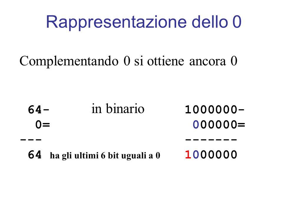 Complementando 0 si ottiene ancora 0 64- 0= --- 64 ha gli ultimi 6 bit uguali a 0 in binario 1000000- 000000= ------- 1000000 Rappresentazione dello 0
