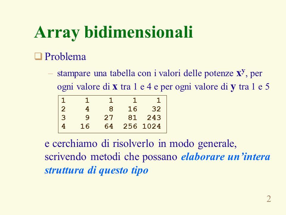 3 Una struttura di questo tipo, con dati organizzati in righe e colonne, si dice matrice o array bidimensionale Un elemento a allinterno di una matrice è identificato da una coppia (ordinata) di indici –un indice di riga –un indice di colonna –esempio a 2,3 = 81 In Java esistono gli array bidimensionali Matrici 01230123 0 1 2 3 4 1 1 1 1 1 2 4 8 16 32 3 9 27 81 243 4 16 64 256 1024 Indice di riga Indice di colonna