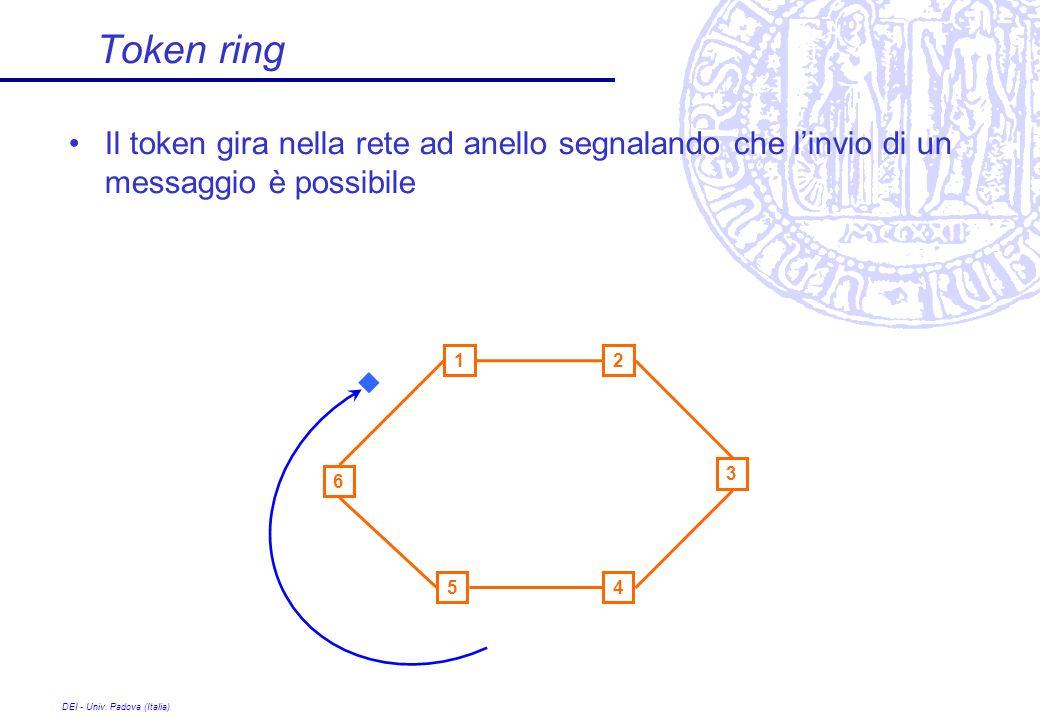 DEI - Univ. Padova (Italia) Token ring Il token gira nella rete ad anello segnalando che linvio di un messaggio è possibile 6 1 2 3 54