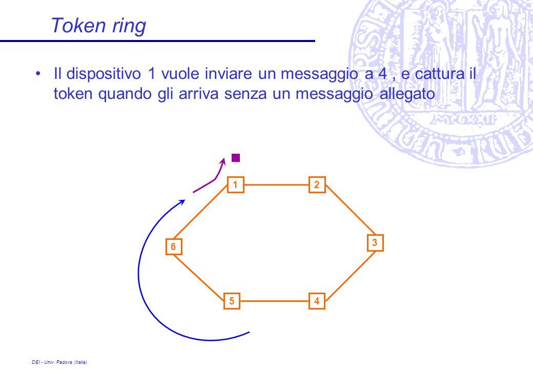 DEI - Univ. Padova (Italia) Token ring Il dispositivo 1 vuole inviare un messaggio a 4, e cattura il token quando gli arriva senza un messaggio allega
