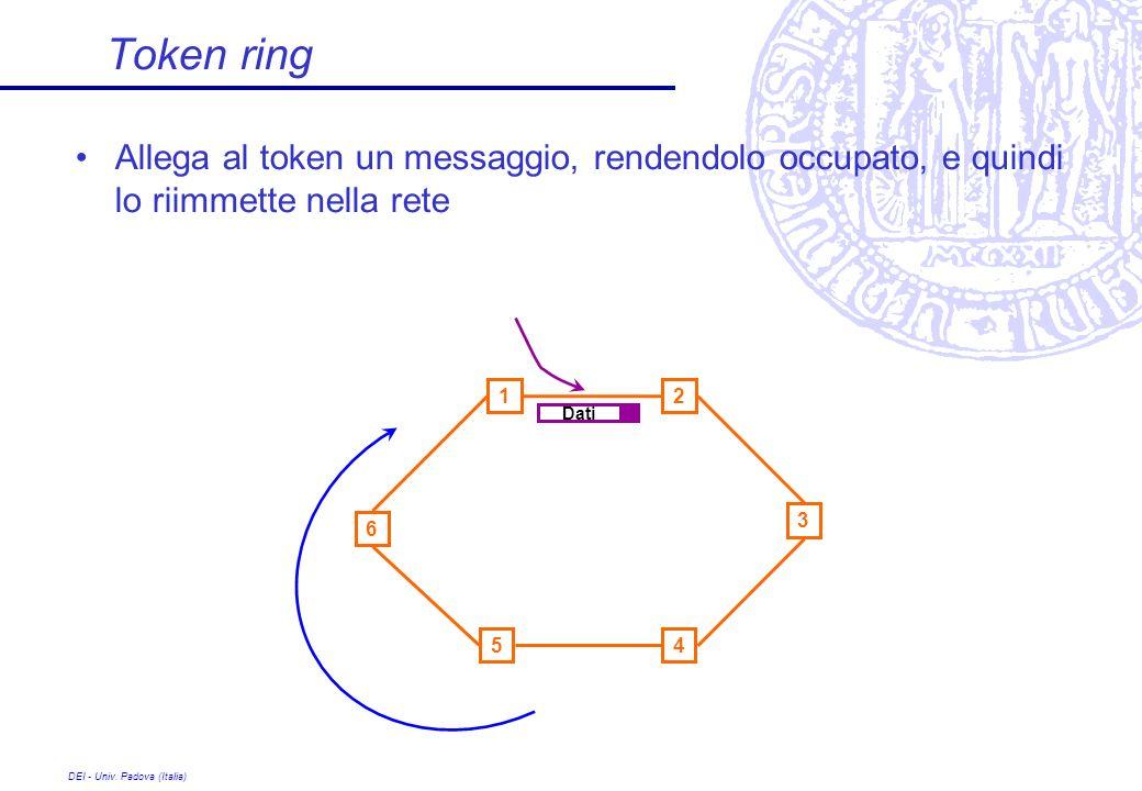 DEI - Univ. Padova (Italia) Token ring Allega al token un messaggio, rendendolo occupato, e quindi lo riimmette nella rete 6 1 2 3 54 Dati