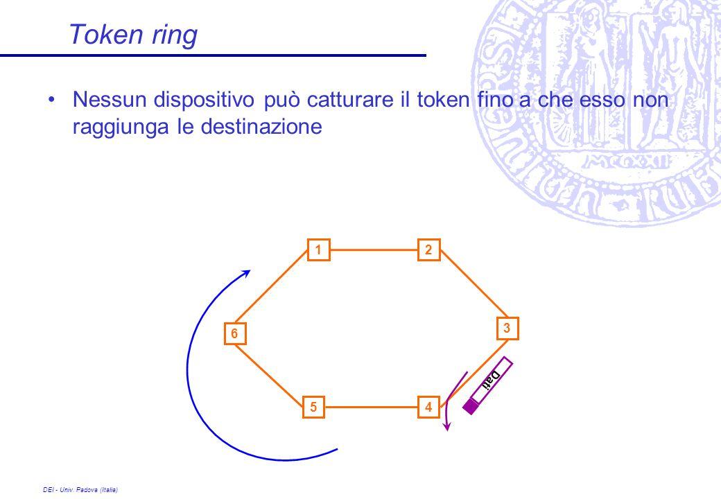 DEI - Univ. Padova (Italia) Token ring Nessun dispositivo può catturare il token fino a che esso non raggiunga le destinazione 6 1 2 3 54 Dati