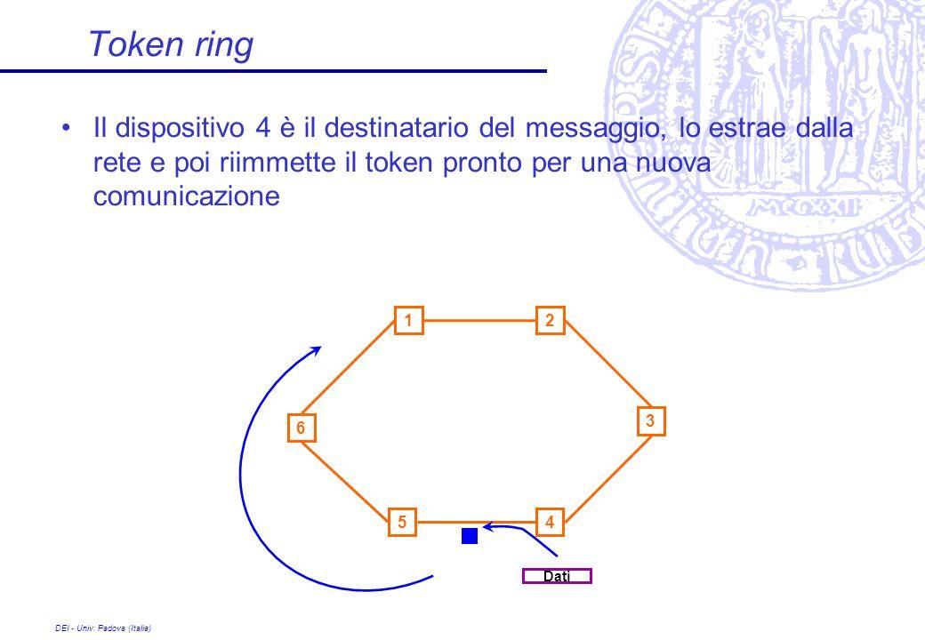 DEI - Univ. Padova (Italia) Token ring Il dispositivo 4 è il destinatario del messaggio, lo estrae dalla rete e poi riimmette il token pronto per una