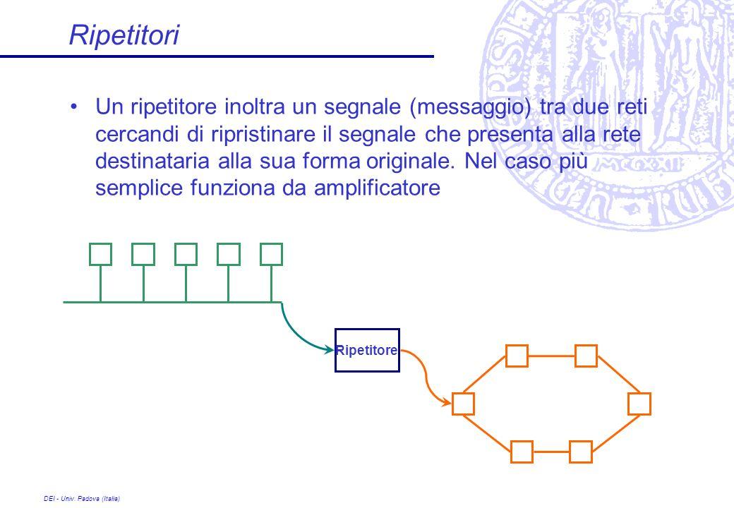 DEI - Univ. Padova (Italia) Ripetitori Un ripetitore inoltra un segnale (messaggio) tra due reti cercandi di ripristinare il segnale che presenta alla