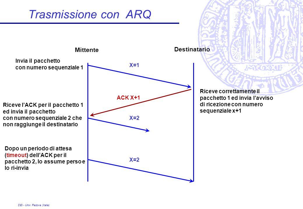 DEI - Univ. Padova (Italia) Trasmissione con ARQ Mittente Destinatario Invia il pacchetto con numero sequenziale 1 X=1 ACK X+1 Riceve correttamente il