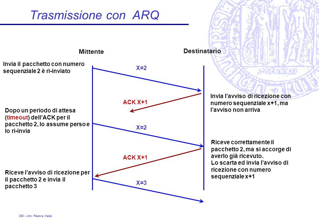 DEI - Univ. Padova (Italia) Trasmissione con ARQ Mittente Destinatario Invia il pacchetto con numero sequenziale 2 è ri-inviato X=2 ACK X+1 Invia lavv
