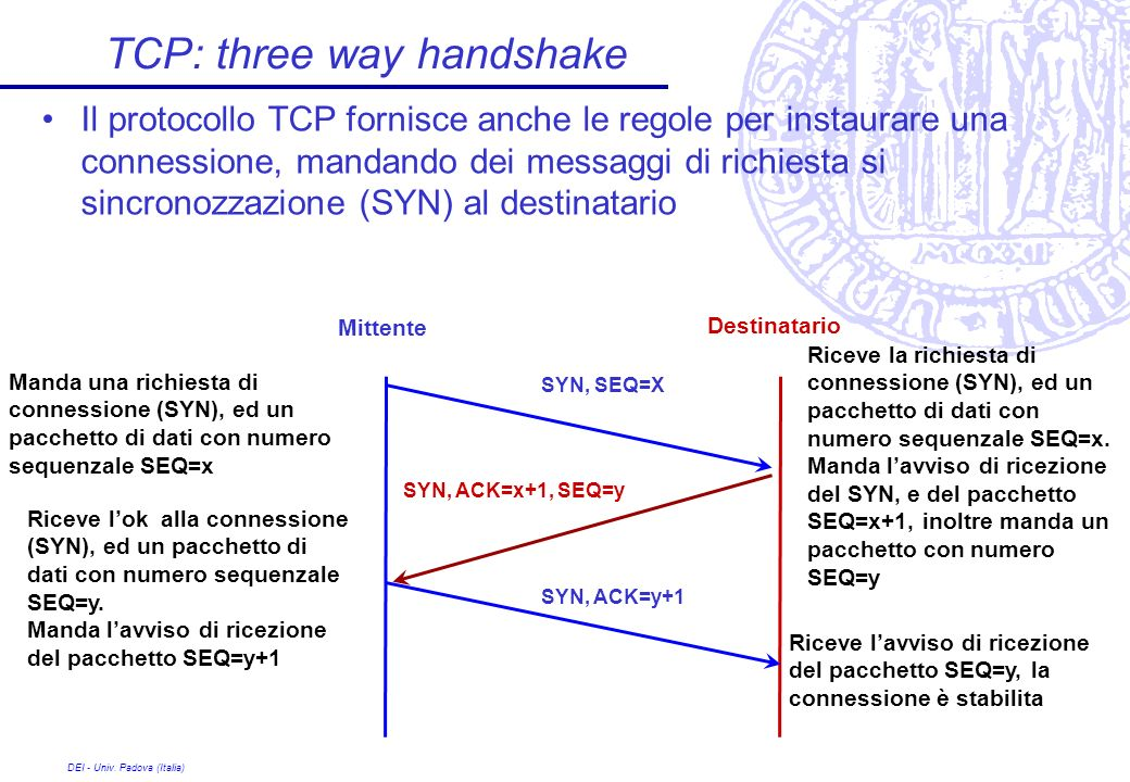 DEI - Univ. Padova (Italia) TCP: three way handshake Il protocollo TCP fornisce anche le regole per instaurare una connessione, mandando dei messaggi