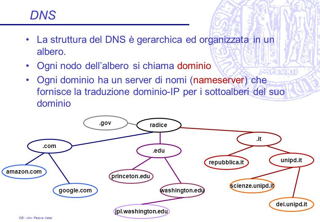 DEI - Univ. Padova (Italia) DNS La struttura del DNS è gerarchica ed organizzata in un albero. Ogni nodo dellalbero si chiama dominio Ogni dominio ha
