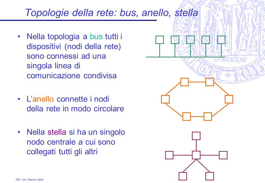 DEI - Univ. Padova (Italia) Topologie della rete: bus, anello, stella Nella topologia a bus tutti i dispositivi (nodi della rete) sono connessi ad una