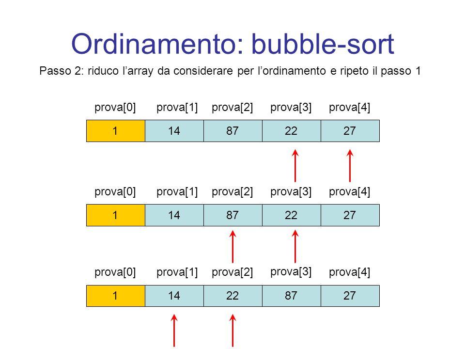 Ordinamento: bubble-sort 22 prova[0] 8727141 prova[1]prova[2]prova[3]prova[4] Passo 2: riduco larray da considerare per lordinamento e ripeto il passo 1 22 prova[0] 8727141 prova[1]prova[2]prova[3]prova[4] 87 prova[0] 2227141 prova[1] prova[2] prova[3] prova[4]