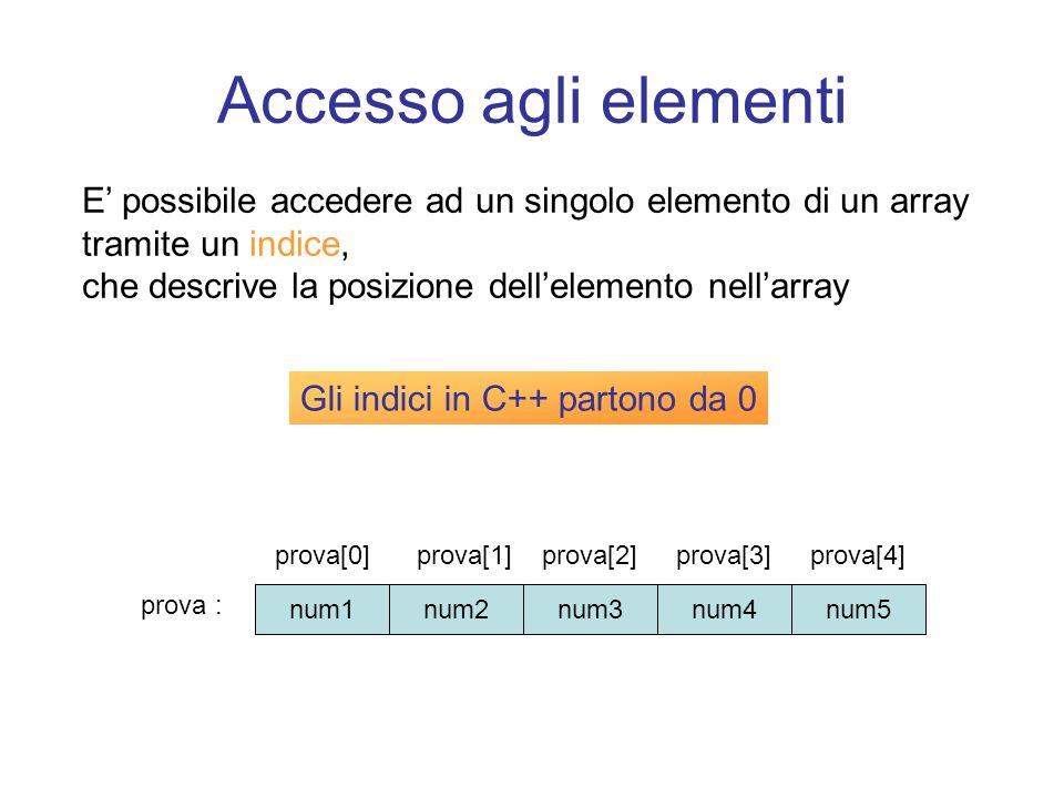 Accesso agli elementi E possibile accedere ad un singolo elemento di un array tramite un indice, che descrive la posizione dellelemento nellarray Gli indici in C++ partono da 0 num4 prova : prova[0] num3num5num2num1 prova[1]prova[2]prova[3]prova[4]