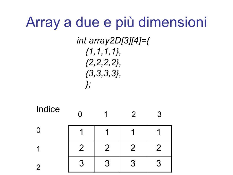 Array a due e più dimensioni int array2D[3][4]={ {1,1,1,1}, {2,2,2,2}, {3,3,3,3}, }; 1111 2222 3333 Indice 0 1 2 0 1 2 3