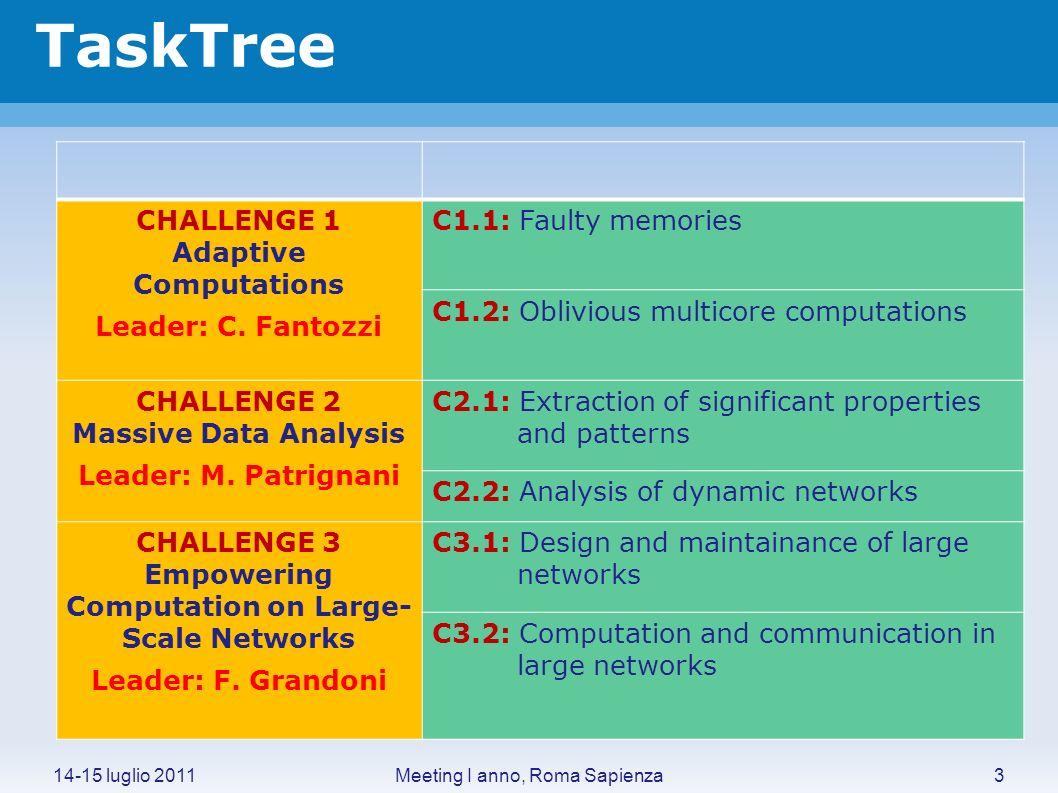 TaskTree 14-15 luglio 20113Meeting I anno, Roma Sapienza CHALLENGE 1 Adaptive Computations Leader: C.