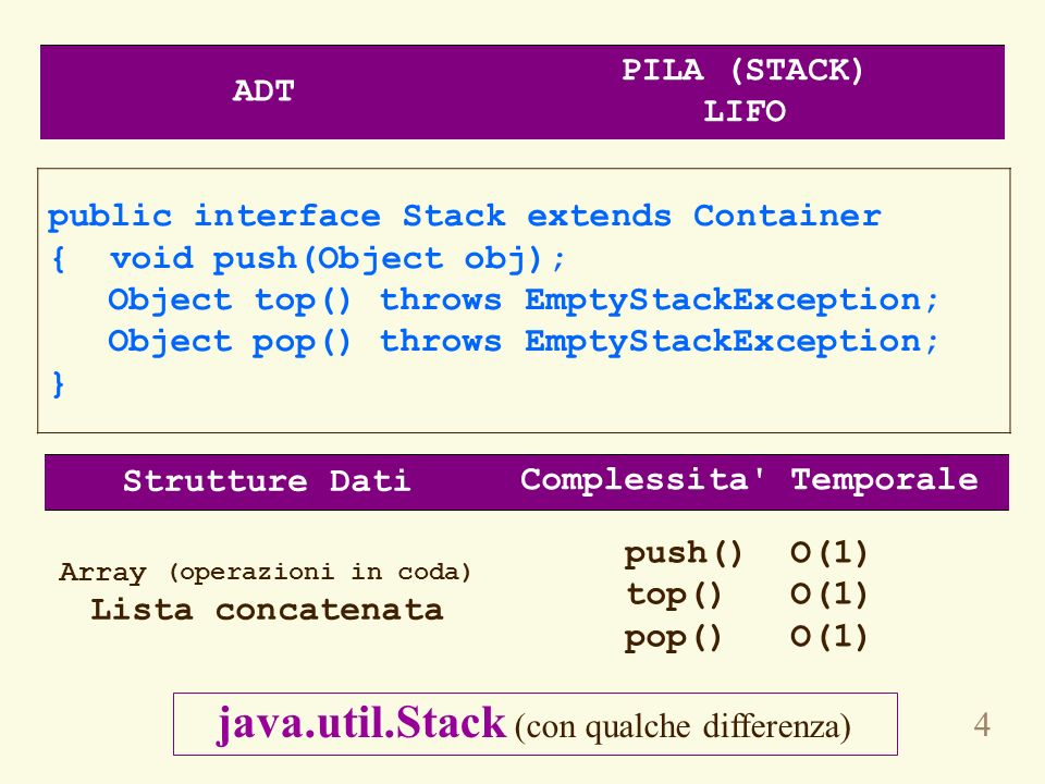 4 public interface Stack extends Container { void push(Object obj); Object top() throws EmptyStackException; Object pop() throws EmptyStackException; } Strutture Dati Complessita Temporale Array (operazioni in coda) Lista concatenata push() O(1) top() O(1) pop() O(1) ADT PILA (STACK) LIFO java.util.Stack (con qualche differenza)
