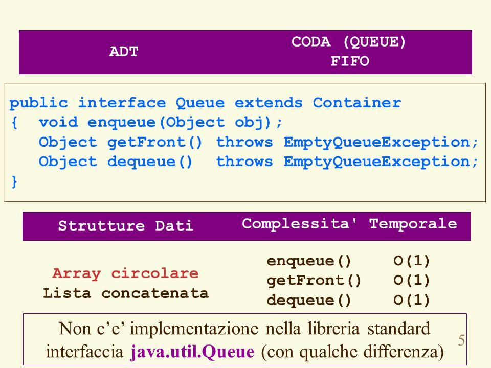 6 public interface List extends Container { ListIterator getIterator(); } public interface ListIterator { boolean hasNext(); void add(Object obj); Object next() throws NoSuchElementException; void remove() throws IllegalStateException; } hasNext() O(1) O(1) next() O(1) O(1) add() O(n) O(1) remove() O(n) O(1) Array Lista concatenata Complessita Temporale Strutture Dati ADTLISTA java.util.ArrayList, Vector, LinkedList (con qualche differenza)
