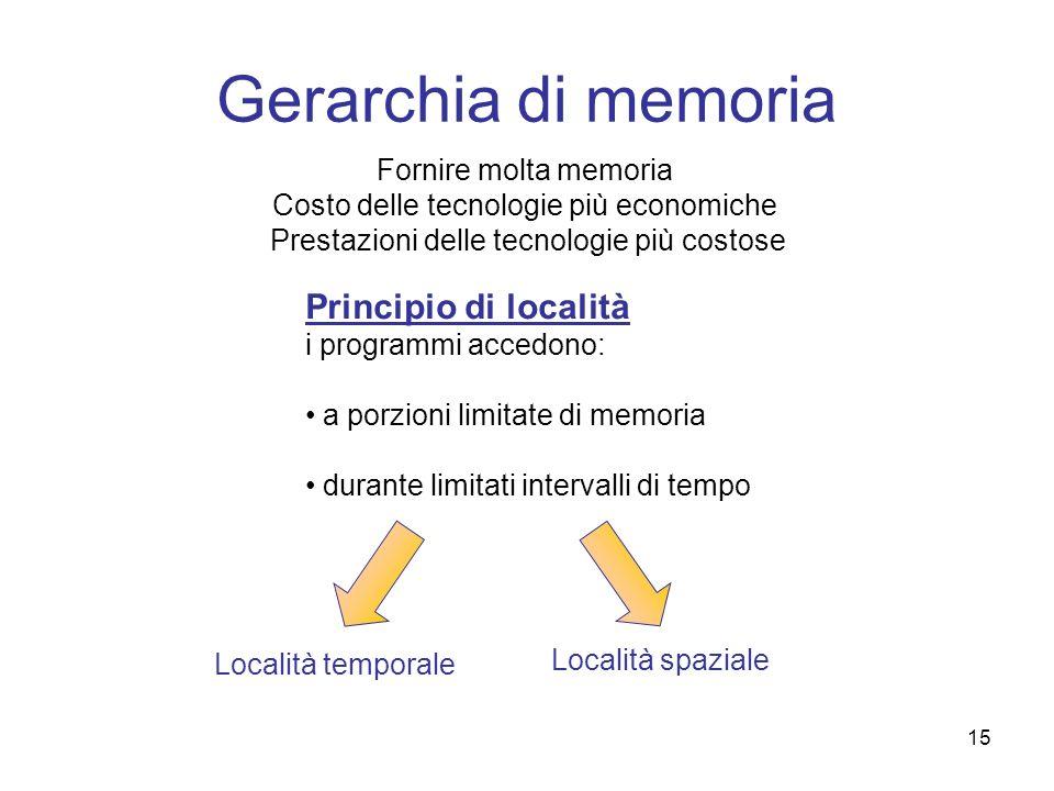 15 Gerarchia di memoria Fornire molta memoria Costo delle tecnologie più economiche Prestazioni delle tecnologie più costose Principio di località i p