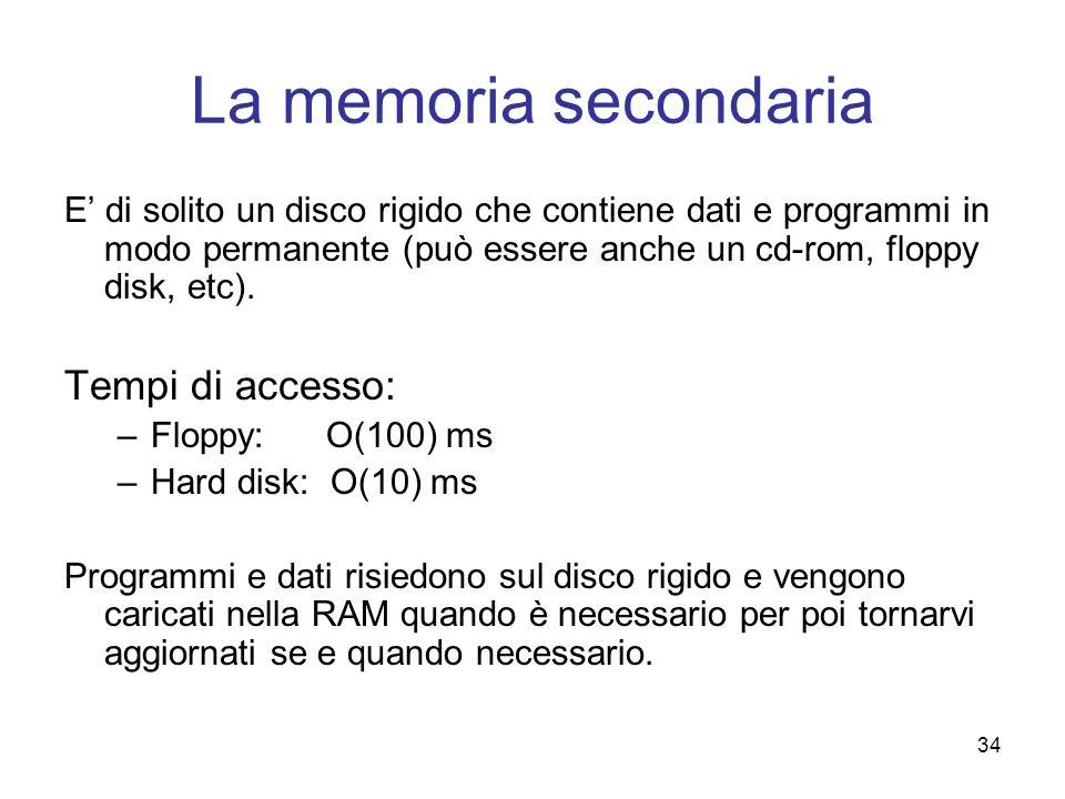 34 La memoria secondaria E di solito un disco rigido che contiene dati e programmi in modo permanente (può essere anche un cd-rom, floppy disk, etc).
