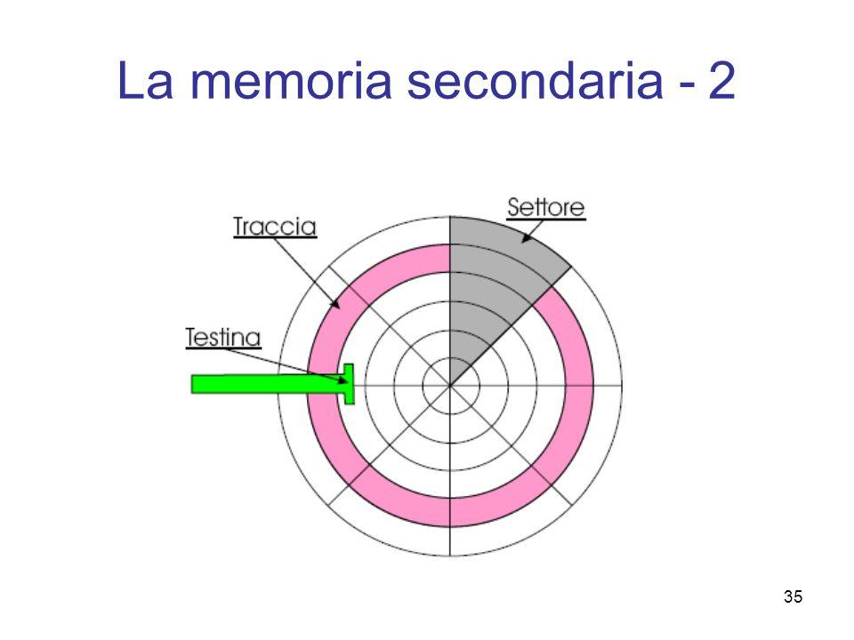 35 La memoria secondaria - 2