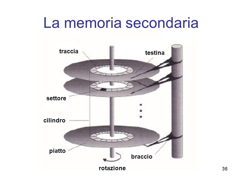 36 La memoria secondaria traccia settore cilindro piatto rotazione braccio testina