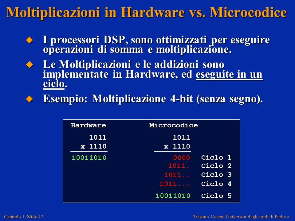 Trestino Cosmo Università degli studi di Padova Capitolo 1, Slide 12 Moltiplicazioni in Hardware vs.