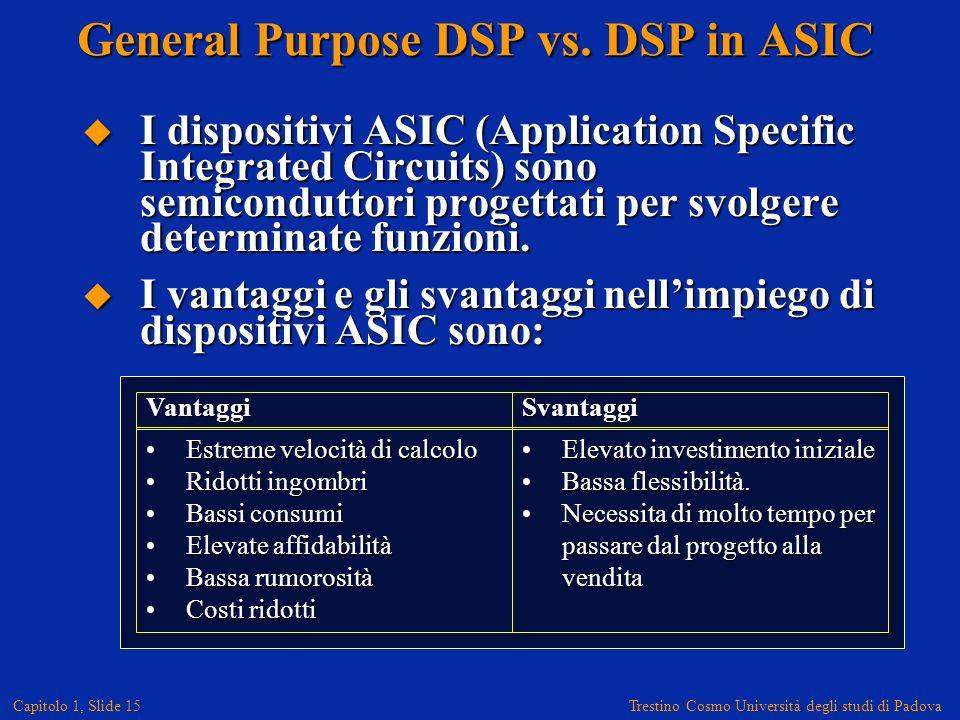 Trestino Cosmo Università degli studi di Padova Capitolo 1, Slide 15 General Purpose DSP vs.