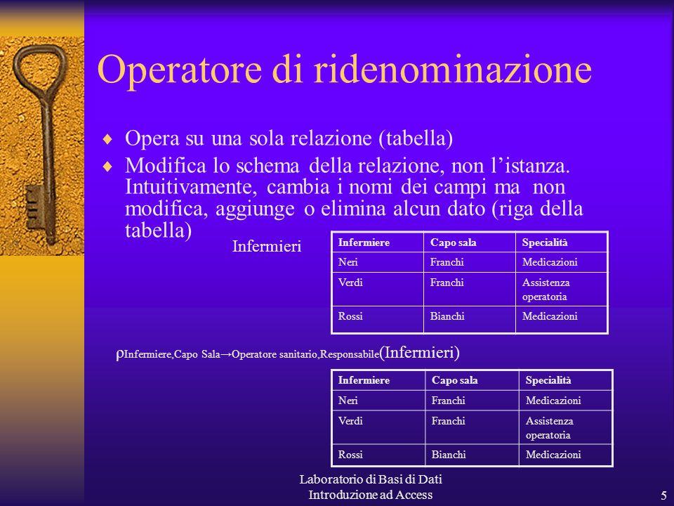 Laboratorio di Basi di Dati Introduzione ad Access5 Operatore di ridenominazione Opera su una sola relazione (tabella) Modifica lo schema della relazione, non listanza.