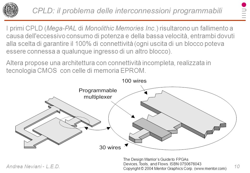 Andrea Neviani - L.E.D. 10 The Design Warriors Guide to FPGAs Devices, Tools, and Flows. ISBN 0750676043 Copyright © 2004 Mentor Graphics Corp. (www.m
