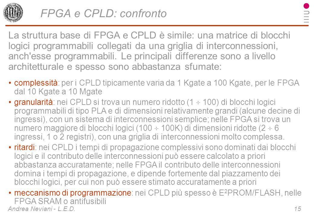 Andrea Neviani - L.E.D. 15 FPGA e CPLD: confronto La struttura base di FPGA e CPLD è simile: una matrice di blocchi logici programmabili collegati da
