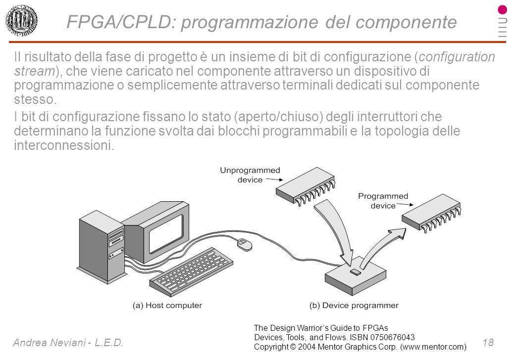 Andrea Neviani - L.E.D. 18 The Design Warriors Guide to FPGAs Devices, Tools, and Flows. ISBN 0750676043 Copyright © 2004 Mentor Graphics Corp. (www.m