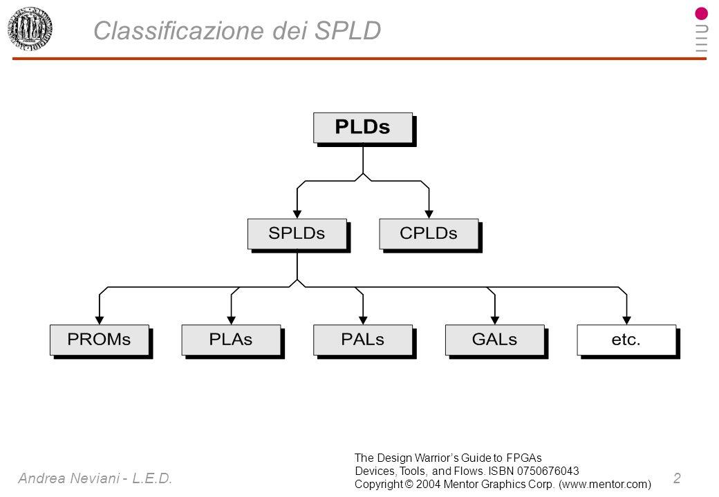 Andrea Neviani - L.E.D. 33 Spartan-II types of interconnect