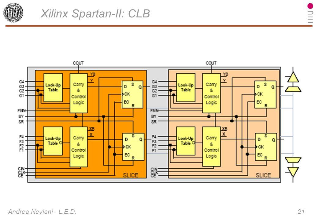 Andrea Neviani - L.E.D. 21 Xilinx Spartan-II: CLB