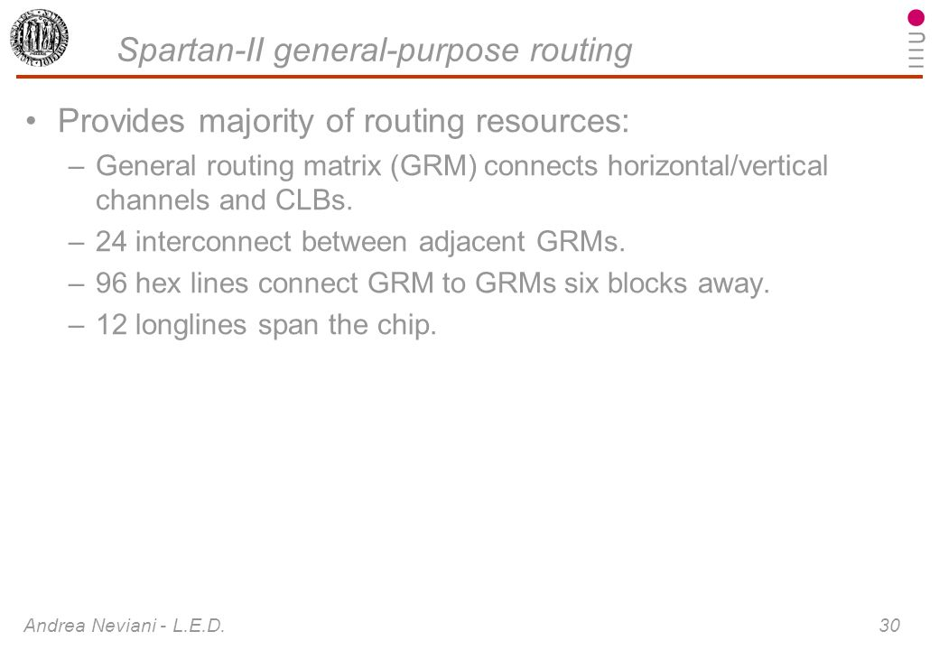 Andrea Neviani - L.E.D. 30 Spartan-II general-purpose routing Provides majority of routing resources: –General routing matrix (GRM) connects horizonta