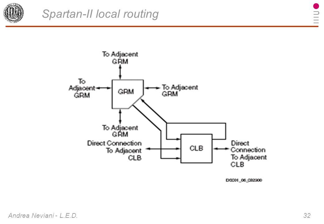 Andrea Neviani - L.E.D. 32 Spartan-II local routing
