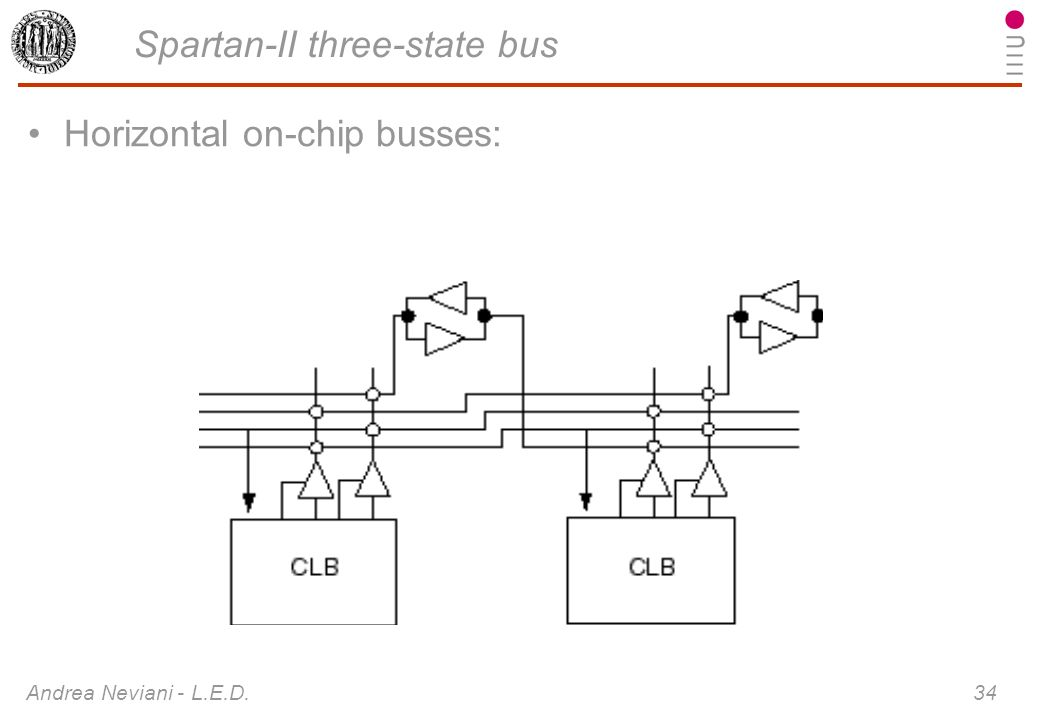 Andrea Neviani - L.E.D. 34 Spartan-II three-state bus Horizontal on-chip busses:
