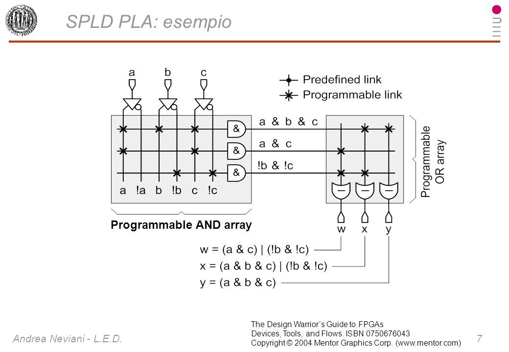 Andrea Neviani - L.E.D. 7 The Design Warriors Guide to FPGAs Devices, Tools, and Flows. ISBN 0750676043 Copyright © 2004 Mentor Graphics Corp. (www.me