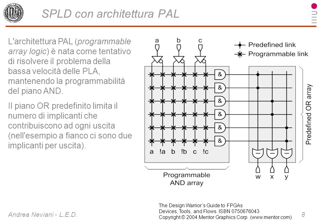 Andrea Neviani - L.E.D.9 The Design Warriors Guide to FPGAs Devices, Tools, and Flows.